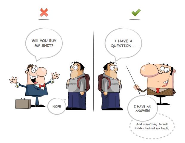 Selling vs Teaching