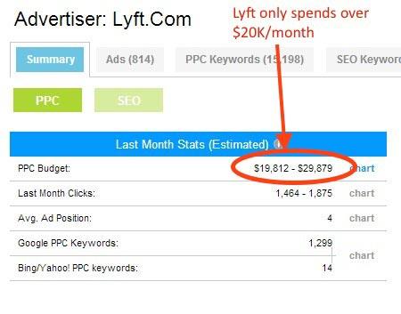 Lyft_Monthly