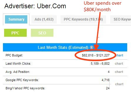 Uber_Monthly