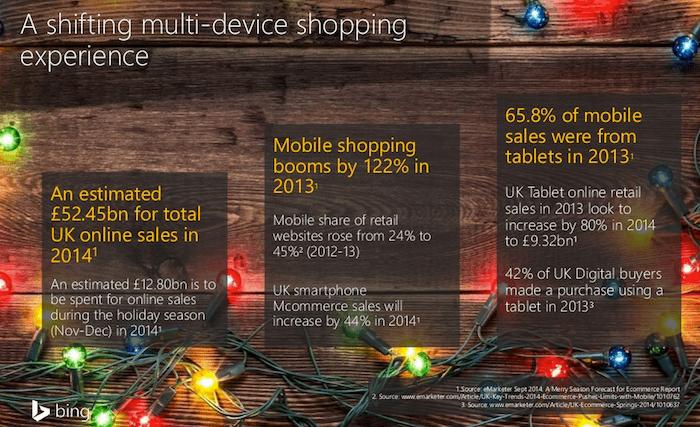 mobile-sales
