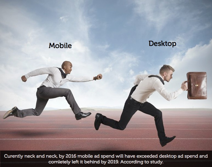 mobile-ad-spend